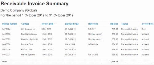 Receivable Invoice Summary Report (in Xero)